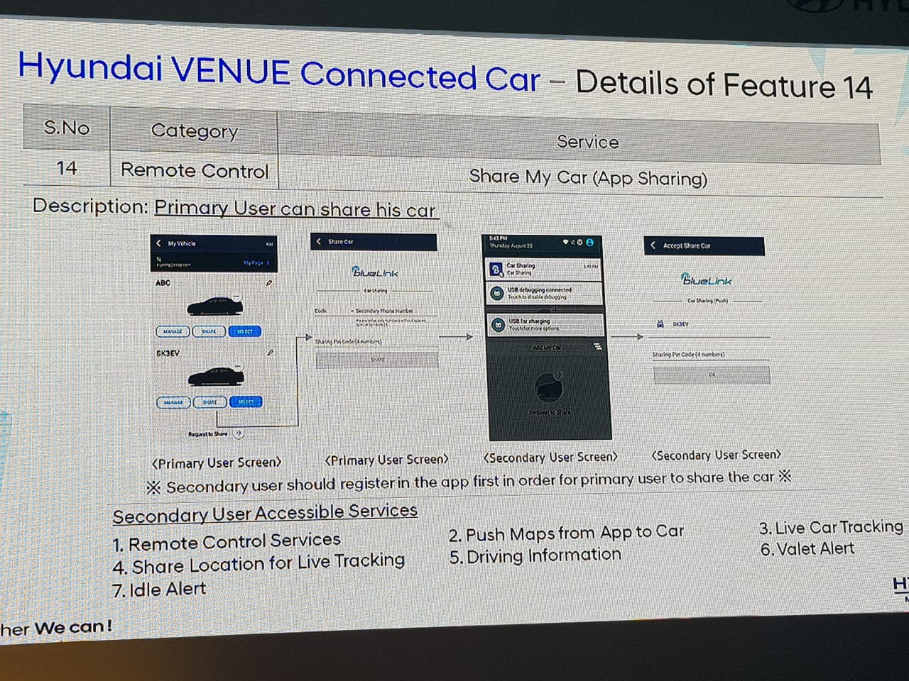 Hyundai Venue Connected Features Live Updates - NDTV CarAndBike
