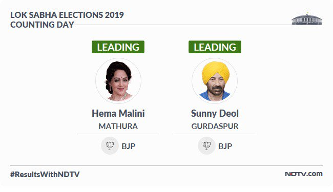 BJP Election Results 2019 Highlights: Ministers Congratulate