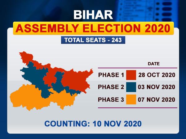 Bihar polls betting tips michael bettinger e katalog