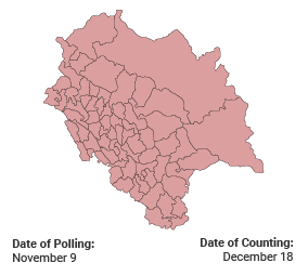 Himachal Election Polling Schedule