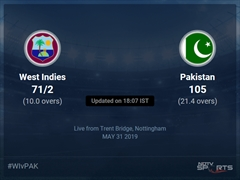 West Indies vs Pakistan Live Score, Over 6 to 10 Latest Cricket Score, Updates