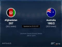Afghanistan vs Australia Live Score, Over 26 to 30 Latest Cricket Score, Updates