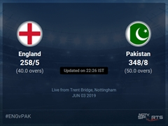 England vs Pakistan Live Score, Over 36 to 40 Latest Cricket Score, Updates