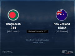 Bangladesh vs New Zealand Live Score, Over 26 to 30 Latest Cricket Score, Updates