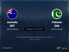 Australia vs Pakistan Live Score, Over 46 to 50 Latest Cricket Score, Updates