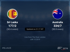 Sri Lanka vs Australia Live Score, Over 26 to 30 Latest Cricket Score, Updates