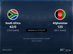 South Africa vs Afghanistan Live Score, Over 11 to 15 Latest Cricket Score, Updates