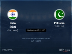 Pakistan vs India Live Score, Over 1 to 5 Latest Cricket Score, Updates