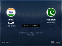 Pakistan vs India Live Score, Over 6 to 10 Latest Cricket Score, Updates