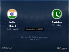 India vs Pakistan Live Score, Over 26 to 30 Latest Cricket Score, Updates