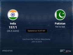 India vs Pakistan Live Score, Over 26 to 30 Latest Cricket Score, Updates