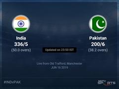 Pakistan vs India Live Score, Over 36 to 40 Latest Cricket Score, Updates