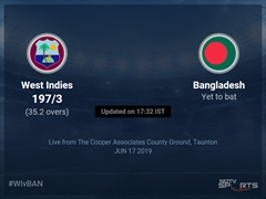 West Indies vs Bangladesh Live Score, Over 31 to 35 Latest Cricket Score, Updates