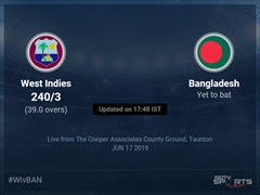 Bangladesh vs West Indies Live Score, Over 36 to 40 Latest Cricket Score, Updates
