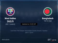 Bangladesh vs West Indies Live Score, Over 41 to 45 Latest Cricket Score, Updates