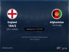 England vs Afghanistan Live Score, Over 31 to 35 Latest Cricket Score, Updates