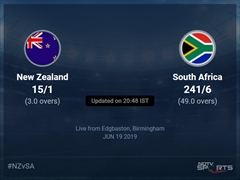South Africa vs New Zealand Live Score, Over 1 to 5 Latest Cricket Score, Updates