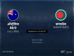 ऑस्ट्रेलिया बनाम बांग्लादेश लाइव स्कोर, ओवर 11 से 15 लेटेस्ट क्रिकेट स्कोर अपडेट