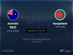 Australia vs Bangladesh Live Score, Over 11 to 15 Latest Cricket Score, Updates