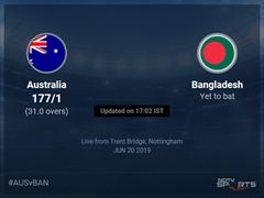 Australia vs Bangladesh Live Score, Over 26 to 30 Latest Cricket Score, Updates