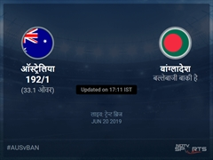 बांग्लादेश बनाम ऑस्ट्रेलिया लाइव स्कोर, ओवर 31 से 35 लेटेस्ट क्रिकेट स्कोर अपडेट
