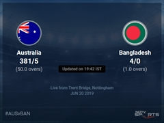 Bangladesh vs Australia Live Score, Over 1 to 5 Latest Cricket Score, Updates