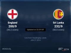 Sri Lanka vs England Live Score, Over 41 to 45 Latest Cricket Score, Updates