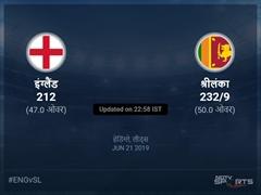 इंग्लैंड बनाम श्रीलंका लाइव स्कोर, ओवर 46 से 50 लेटेस्ट क्रिकेट स्कोर अपडेट