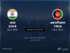 भारत बनाम अफ़ग़ानिस्तान लाइव स्कोर, ओवर 41 से 45 लेटेस्ट क्रिकेट स्कोर अपडेट