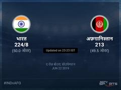 भारत बनाम अफ़ग़ानिस्तान लाइव स्कोर, ओवर 46 से 50 लेटेस्ट क्रिकेट स्कोर अपडेट