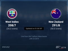 New Zealand vs West Indies Live Score, Over 31 to 35 Latest Cricket Score, Updates