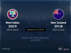 New Zealand vs West Indies Live Score, Over 41 to 45 Latest Cricket Score, Updates