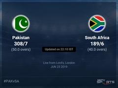 Pakistan vs South Africa Live Score, Over 36 to 40 Latest Cricket Score, Updates
