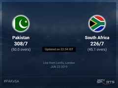 Pakistan vs South Africa Live Score, Over 41 to 45 Latest Cricket Score, Updates