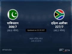 पाकिस्तान बनाम दक्षिण अफ्रीका लाइव स्कोर, ओवर 41 से 45 लेटेस्ट क्रिकेट स्कोर अपडेट