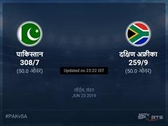 दक्षिण अफ्रीका बनाम पाकिस्तान लाइव स्कोर, ओवर 46 से 50 लेटेस्ट क्रिकेट स्कोर अपडेट