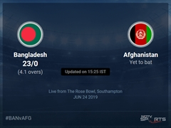 Afghanistan vs Bangladesh Live Score, Over 1 to 5 Latest Cricket Score, Updates