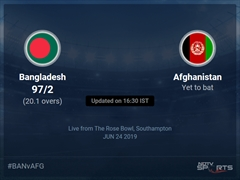 Bangladesh vs Afghanistan Live Score, Over 16 to 20 Latest Cricket Score, Updates