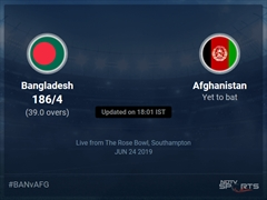 Afghanistan vs Bangladesh Live Score, Over 36 to 40 Latest Cricket Score, Updates