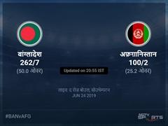 बांग्लादेश बनाम अफ़ग़ानिस्तान लाइव स्कोर, ओवर 21 से 25 लेटेस्ट क्रिकेट स्कोर अपडेट