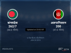 बांग्लादेश बनाम अफ़ग़ानिस्तान लाइव स्कोर, ओवर 46 से 50 लेटेस्ट क्रिकेट स्कोर अपडेट