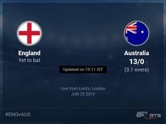 Australia vs England Live Score, Over 1 to 5 Latest Cricket Score, Updates