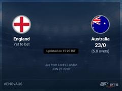 England vs Australia Live Score, Over 1 to 5 Latest Cricket Score, Updates