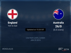Australia vs England Live Score, Over 1 to 5 Latest Cricket Score, Updates