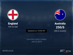 England vs Australia Live Score, Over 41 to 45 Latest Cricket Score, Updates