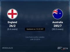 Australia vs England Live Score, Over 6 to 10 Latest Cricket Score, Updates
