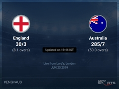 Australia vs England Live Score, Over 6 to 10 Latest Cricket Score, Updates