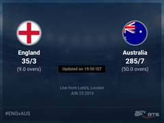 England vs Australia Live Score, Over 6 to 10 Latest Cricket Score, Updates