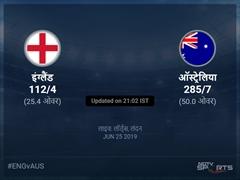 ऑस्ट्रेलिया बनाम इंग्लैंड लाइव स्कोर, ओवर 21 से 25 लेटेस्ट क्रिकेट स्कोर अपडेट
