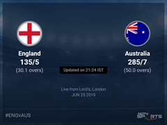 Australia vs England Live Score, Over 26 to 30 Latest Cricket Score, Updates
